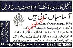 Civil Surveyors, Graphic Designers Job Opportunity