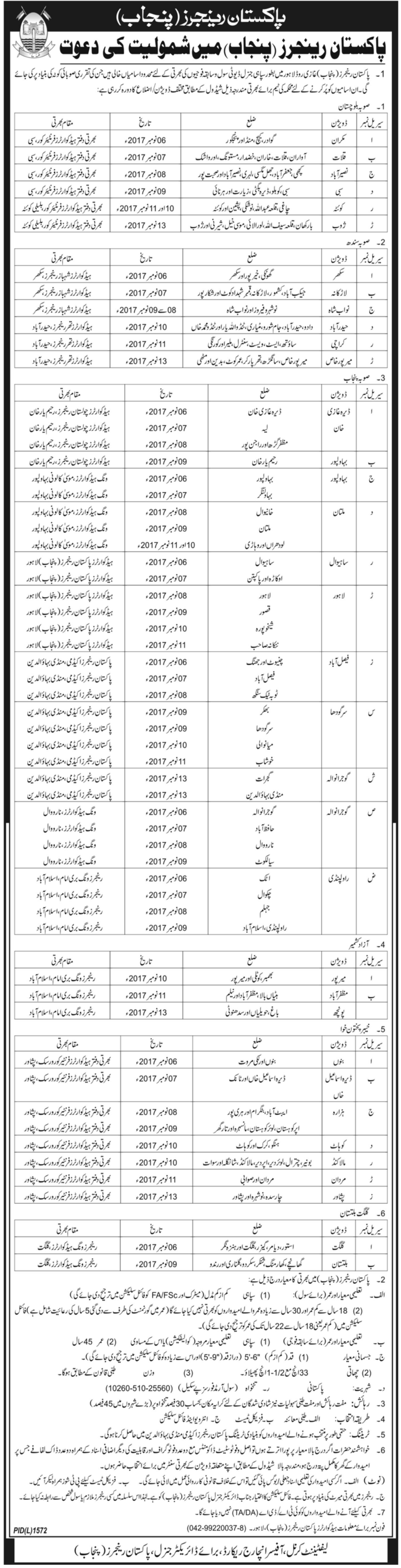 Pakistan Rangers Jobs 2017