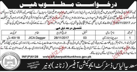 Khyber Pakhtunkhawa Secondary and Elementry Education Jobs