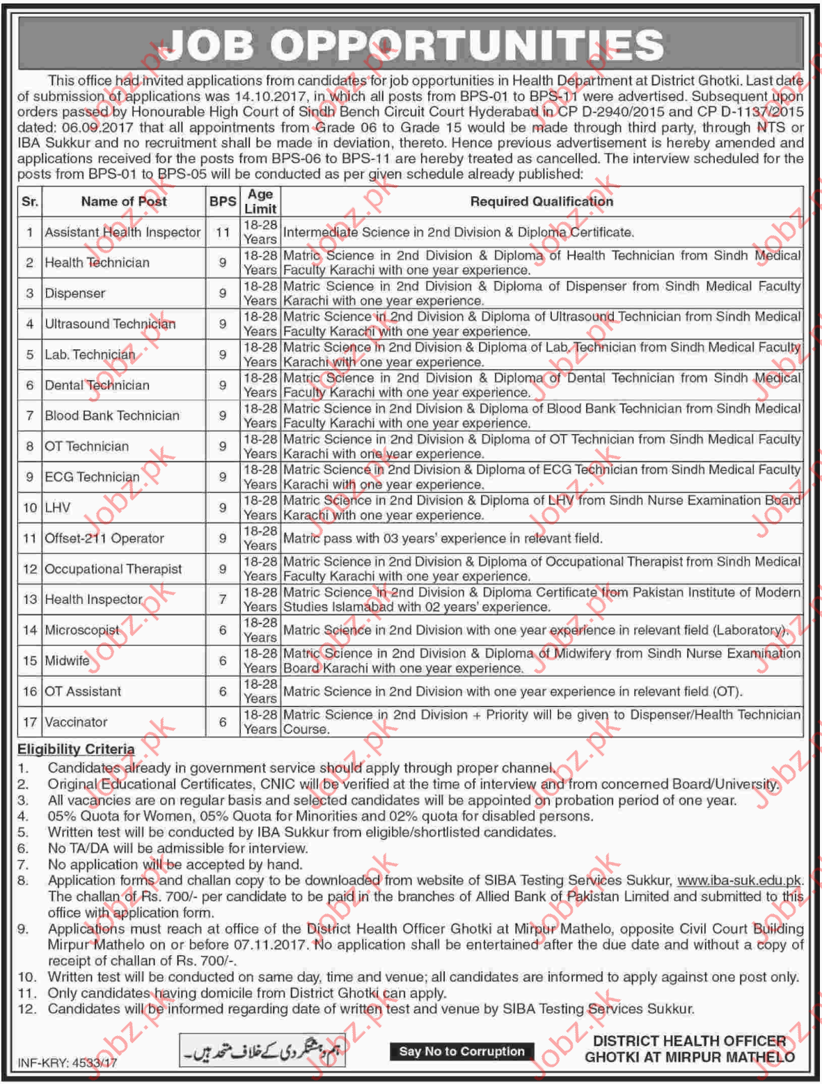 District Health Department Jobs Ghotki 2017