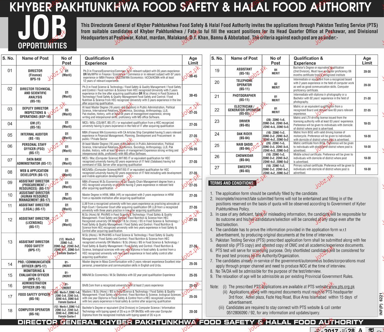 Khyber Pakhtunkhwa Food Safety and Halal Food Authority Jobs