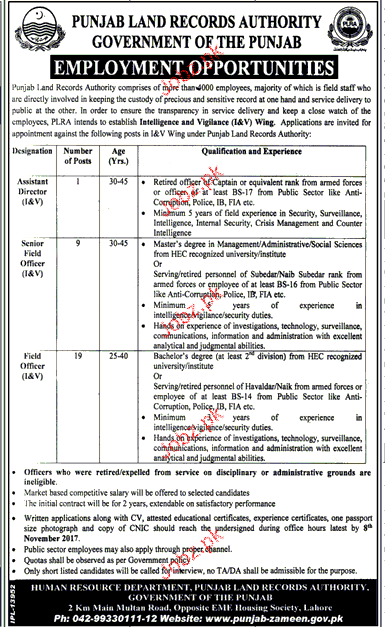 Punjab Land Records Authority Government of Punjab Jobs