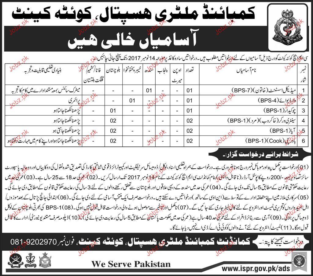 Combined Military Hospital CMH Quetta Jobs