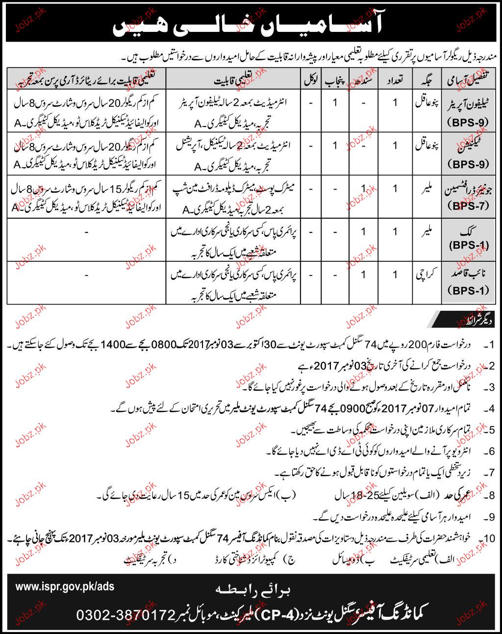 Pakistan  Army Signal Unit Jobs