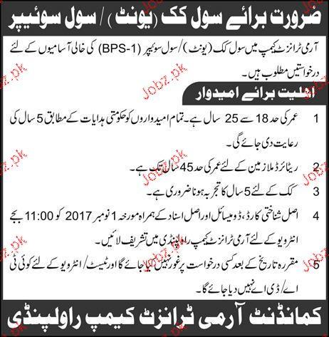 Army Transit Camp Pakistan Army Jobs