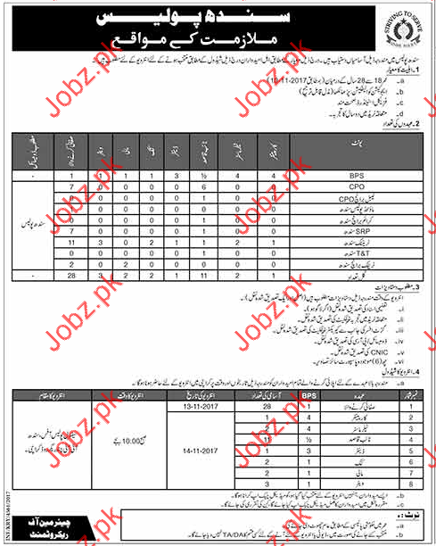 Sindh Police Jobs Opportunity