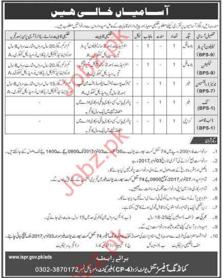 Staff Required in Army Unit
