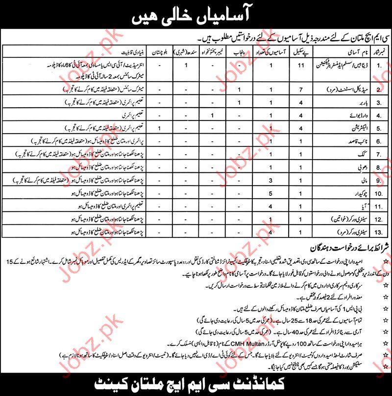 Jobs Available at CMH Multan