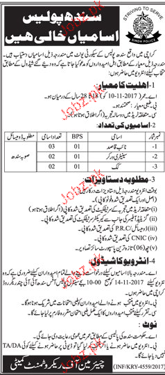Recruitment in Sindh Police