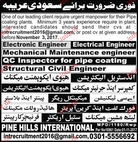 Electronics Engineers, Electrical Engineers Job Opportunity