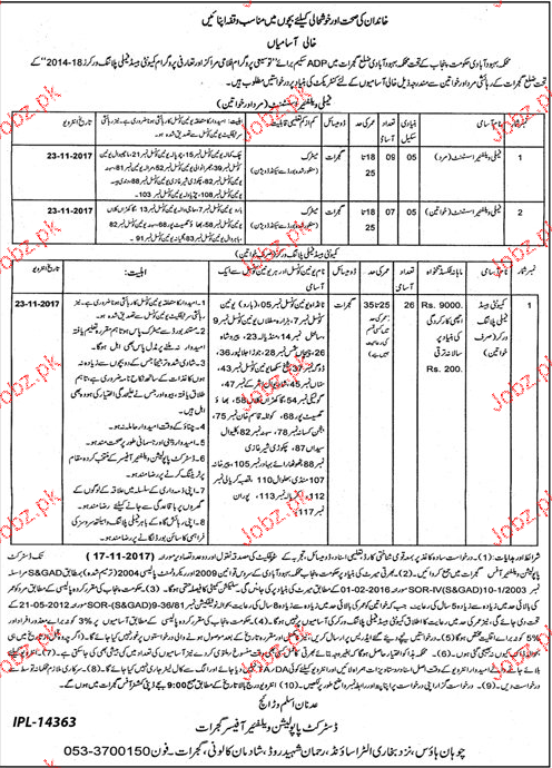Population Welfare Department  Jobs