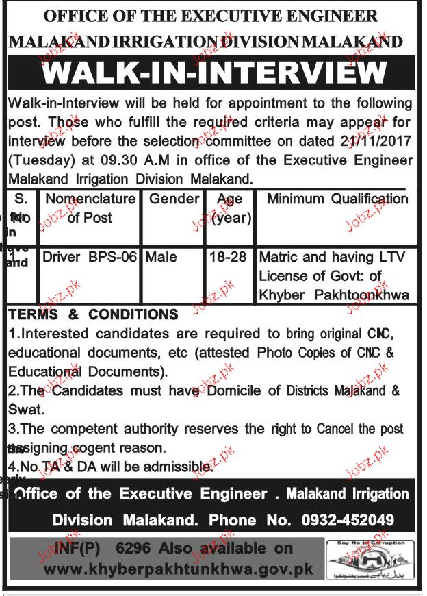 Malakand Irrigation Division Jobs