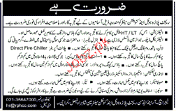 Electricians, Electrical Diploma Holders Job Opportunity