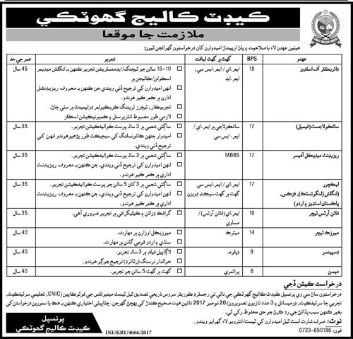 Cadet College Required Teaching & Medical Staff 2017