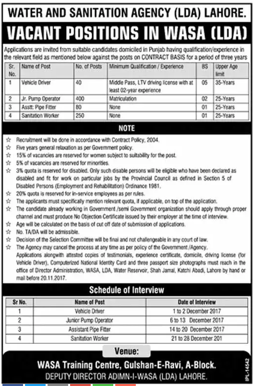 WASA Jobs 2017 Water and Sanitation Agency (LDA)