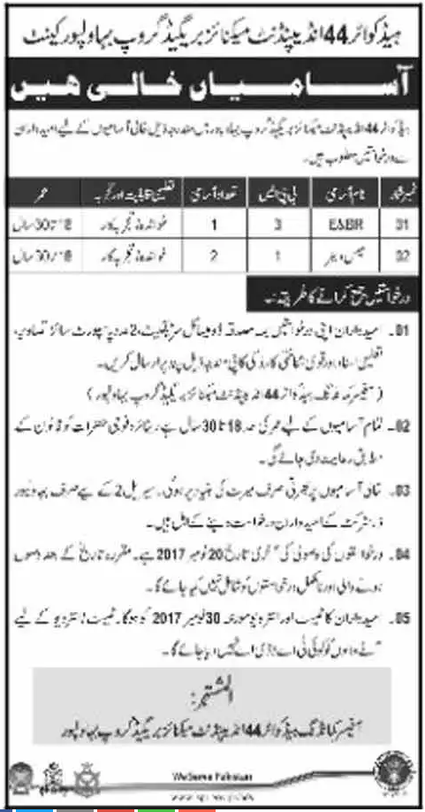 Government Department Wanted Helpers In Bahawalpur Cantt