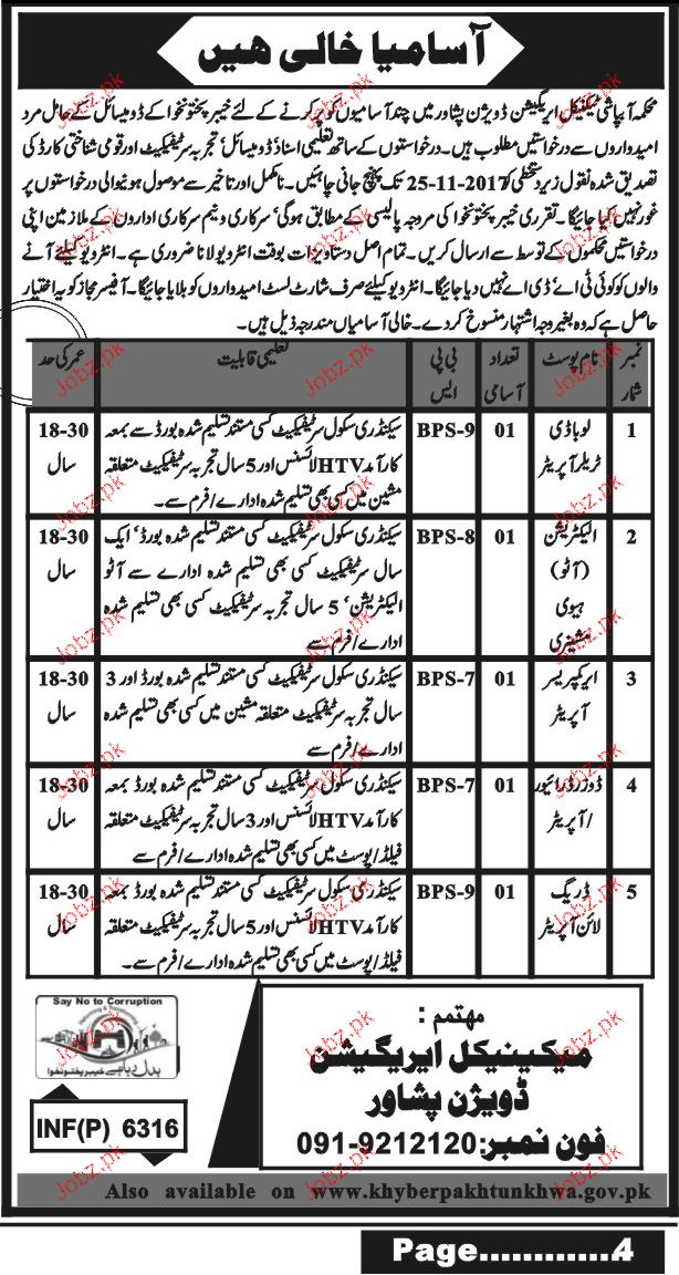 Agriculture Department Government of KPK Jobs