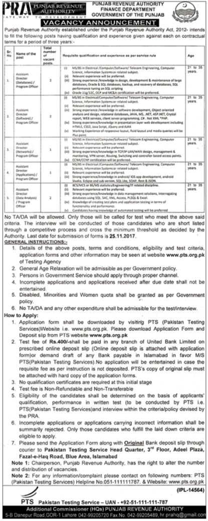 PRA Punjab Revenue Authority Jobs