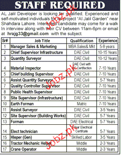 Manager Sales & Marketing, Quantity Surveyors Wanted