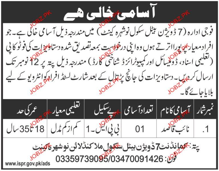 Divisional Buttal School Nowshera Jobs