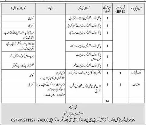 Postal Life Insurance Karachi Pakistan Post Office Jobs 2017