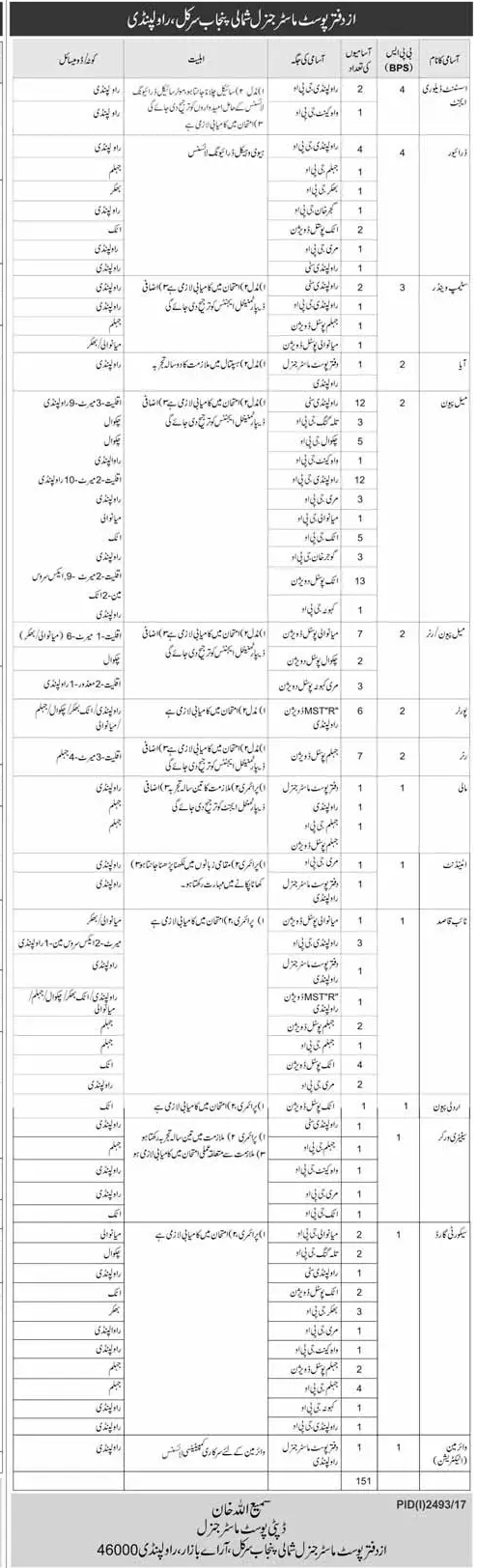 Pakistan Post Officer Rawalpindi Punjab Circle Jobs