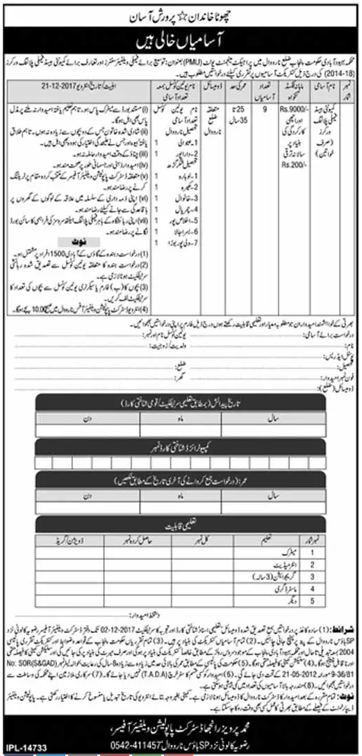 Population & Welfare Department Jobs Narowal