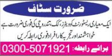 Restaurant Jobs Opportunity at Muzaffarabad 2017