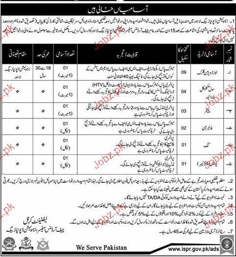Pakistan Army Ammunition  Depot  Jobs