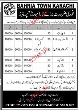 Bahria Town Karachi Jobs