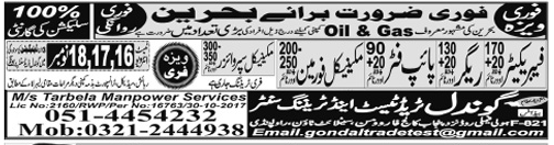 Career Opportunity at Bahrain 2017