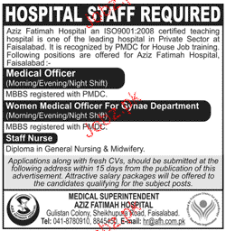 Aziz Fatimah Medical & Dental College Jobs