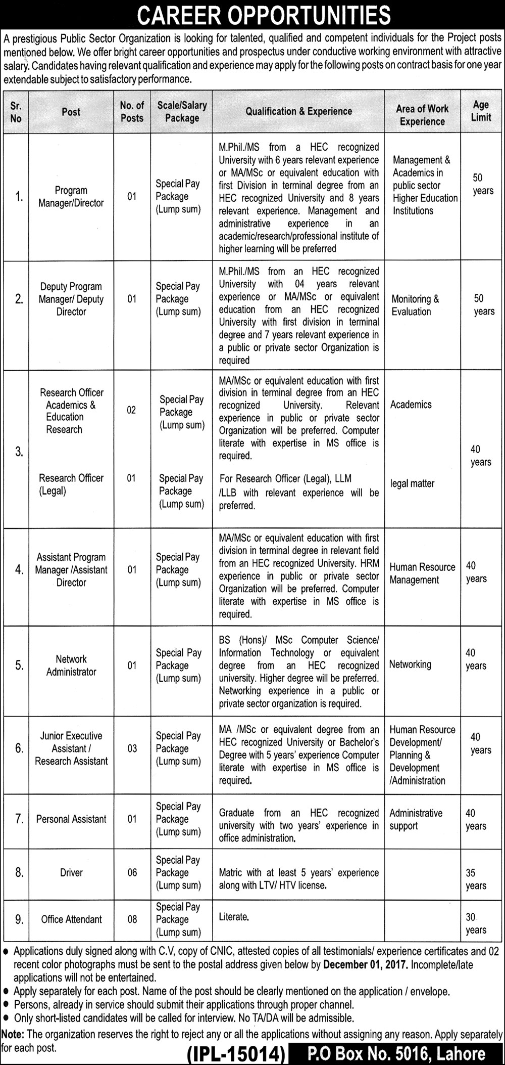 Public Sector Organization Jobs at Lahore 2017