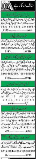 Driver & Security Staff Jobs 2017 Islamabad