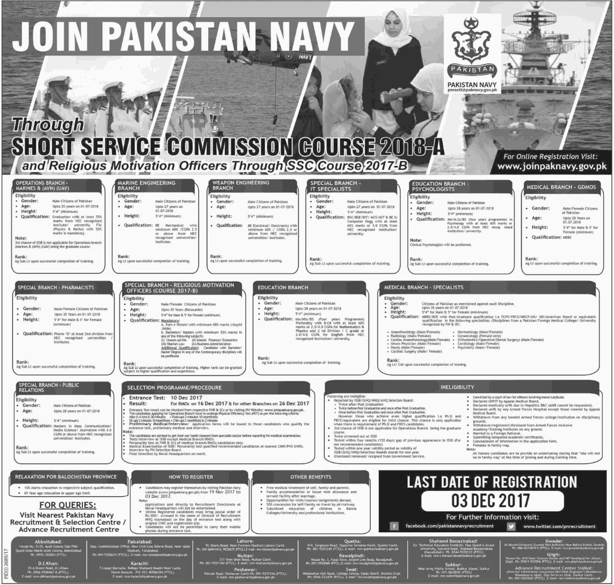 Pakistan NAVY Join Short Service Commission Course 2018 A