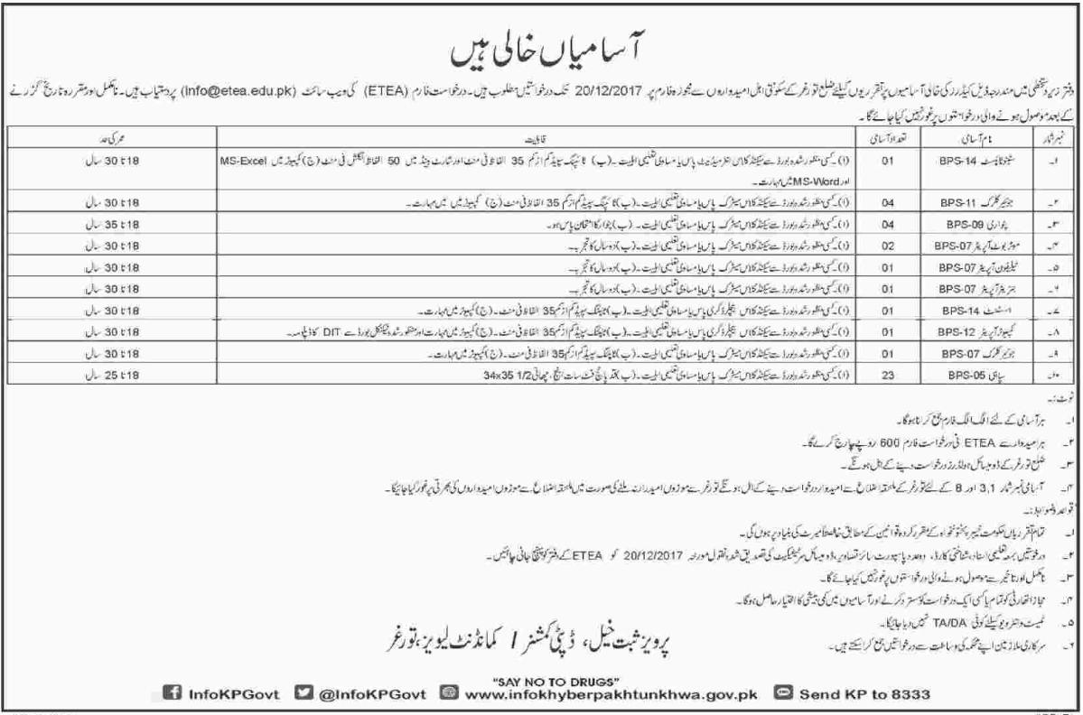 Balochistan Levies Force Jobs 2017