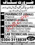 Female Pharmacists, Female Chemists Job Opportunity