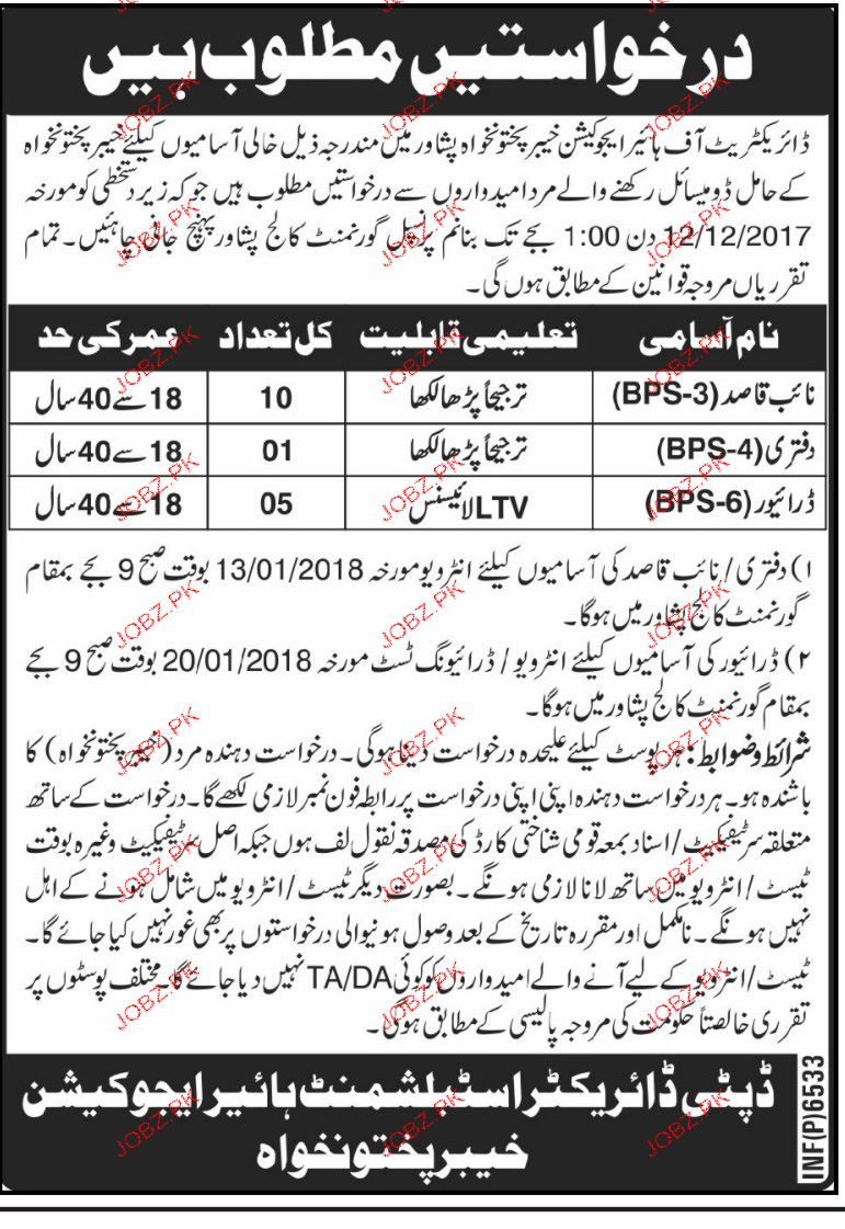 KPK Higher Education Commission HEC Jobs