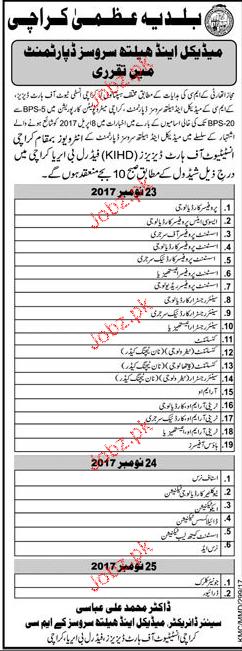 Karachi Institute of Heart Diseases Job