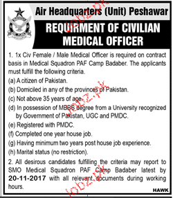 Air Headquarters Unit Pakistan Air Force PAF Peshawar  Jobs