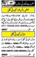Security Staff Wanted For Lahore