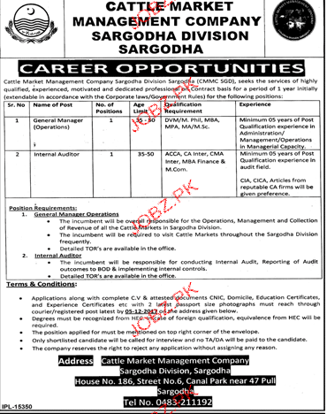 Cattle Market Management Company Sargodha Division Jobs