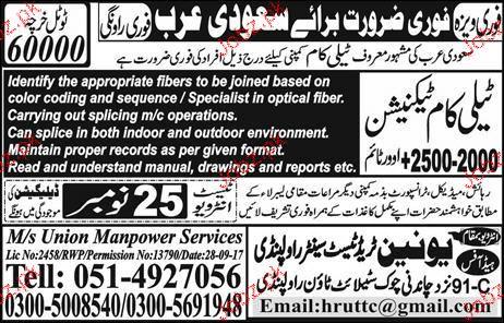 Telecom Technicians Job Opportunity