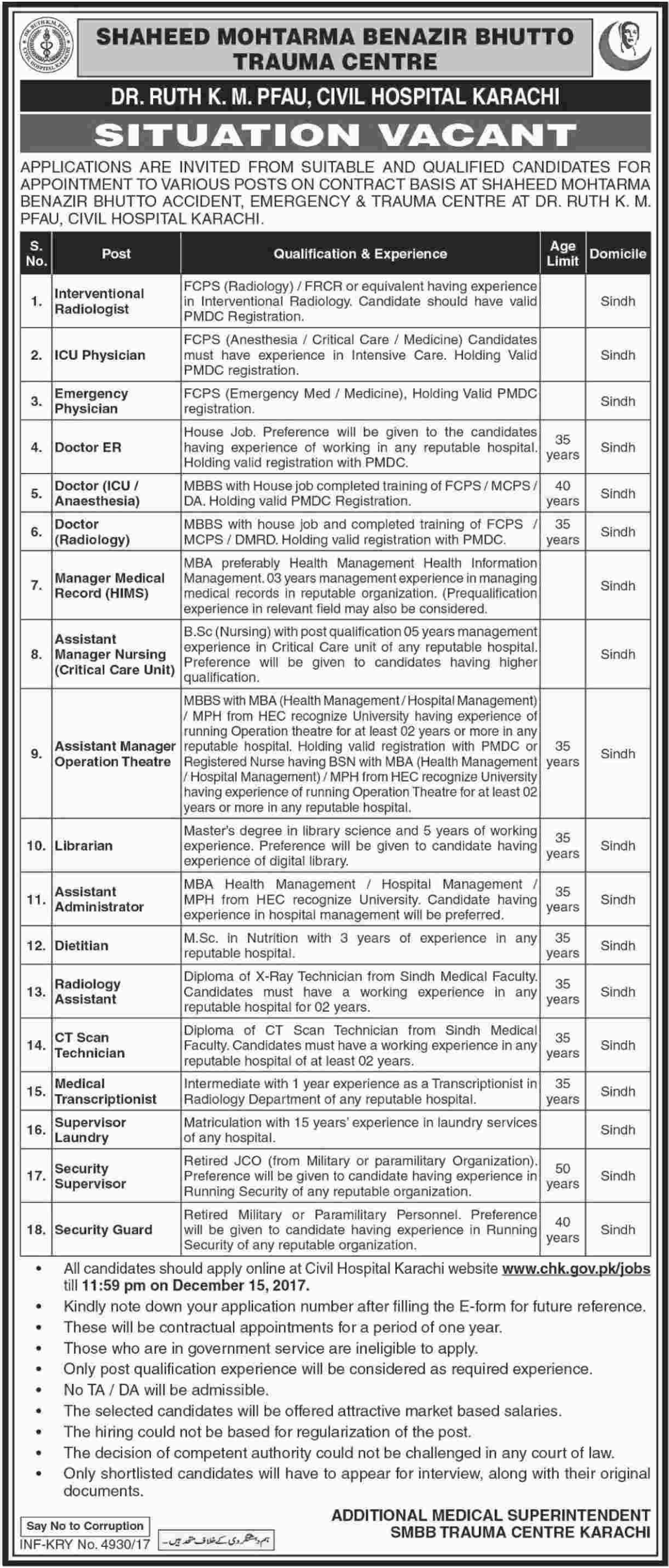 Civil Hospital Karachi Medical Staff Jobs 2017