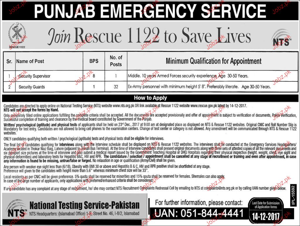 Punjab Emergency Service Rescue 1122 NTS Jobs