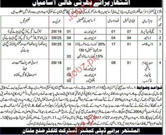 Deputy Commissioner Office  / District Collector Multan Jobs