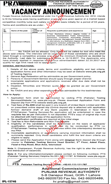 Punjab Revenue Authority PRA Jobs