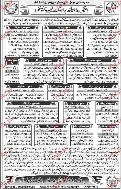 Integrated Health Project Khyber Pakhtunkhawa Jobs