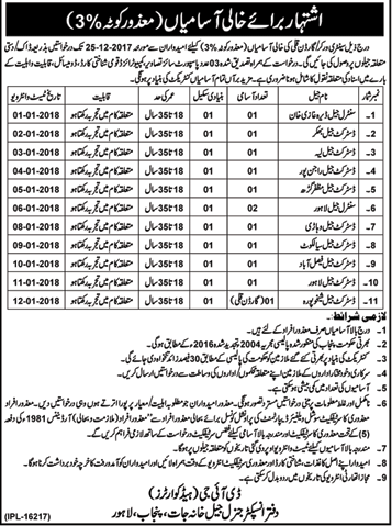 Disabled Person Jobs in Central & Dist Jail 2017
