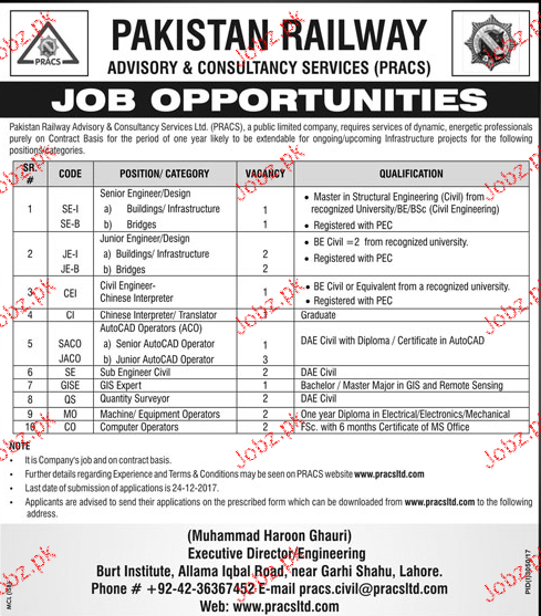 Pakistan Railway Advisory and Consultancy Service PRACS Jobs